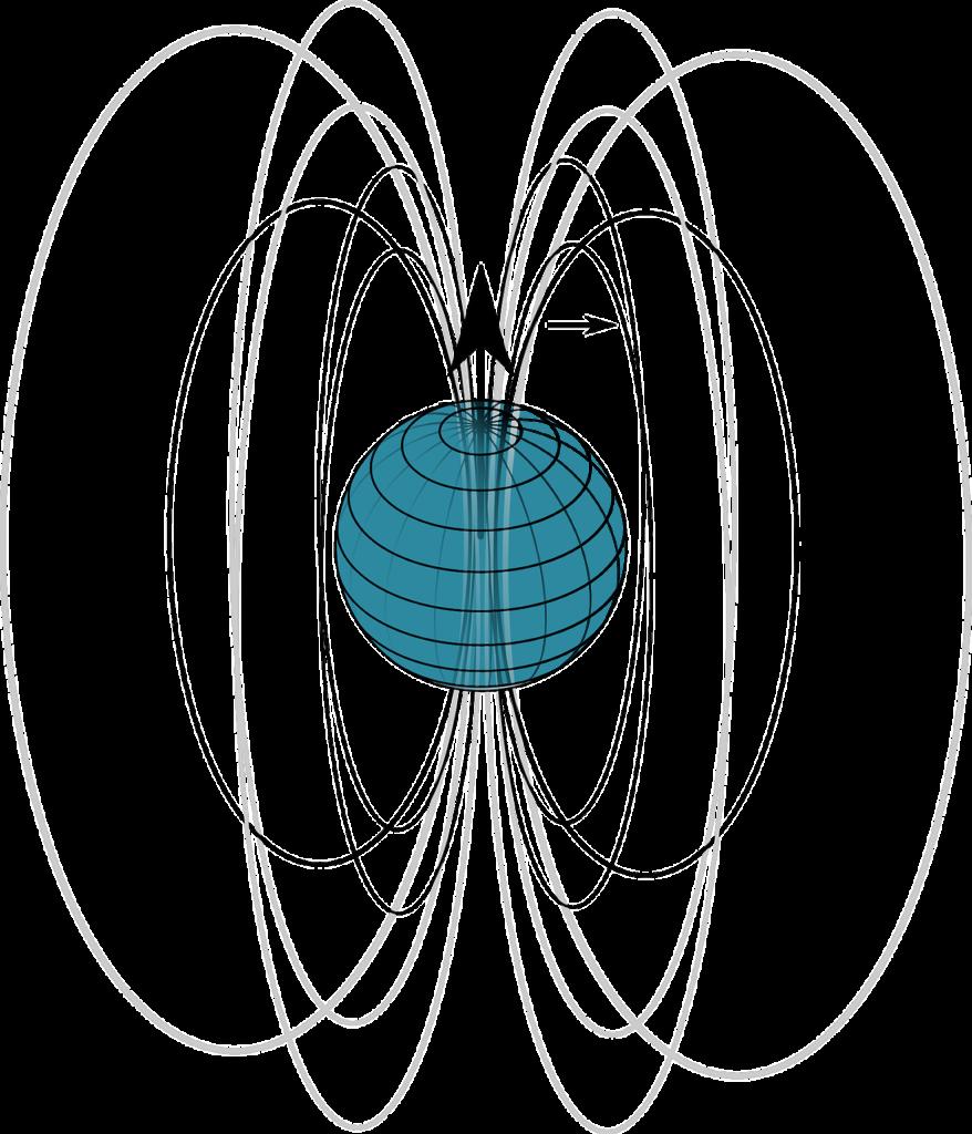campo electromagnético energía de bobina