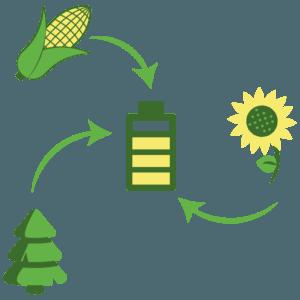 energía biocarburantes