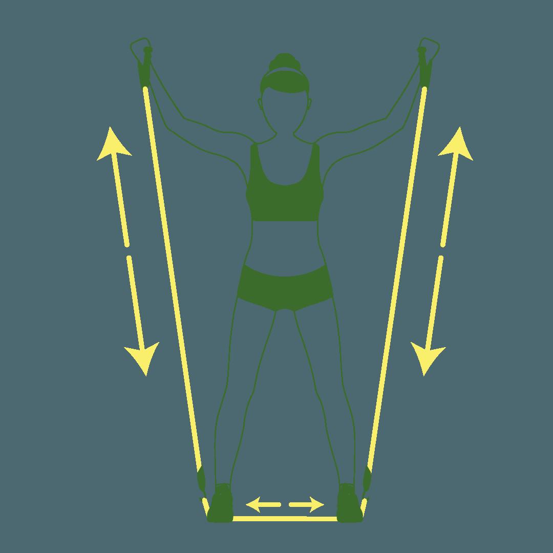 Energía potencial elastica