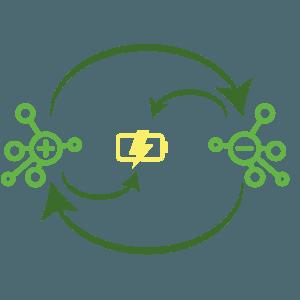 Energía potencial electrica