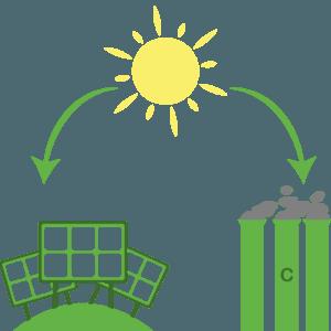 Energía solar hibrida