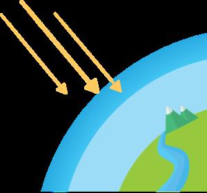 ¿Por qué se está destruyendo la capa de ozono?